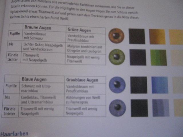 augenfarbe mischen - Auenfarbe Ideen Fr Kleine Huser